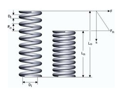 compression-springs